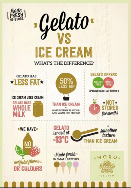 gelato-v-ice-cream